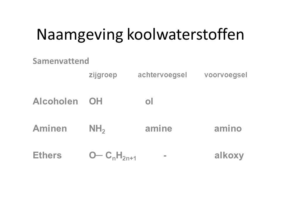 Naamgeving koolwaterstoffen Samenvattend zijgroep achtervoegsel voorvoegsel AlcoholenOHol AminenNH 2 amine amino EthersO─ C n H 2n+1 - alkoxy