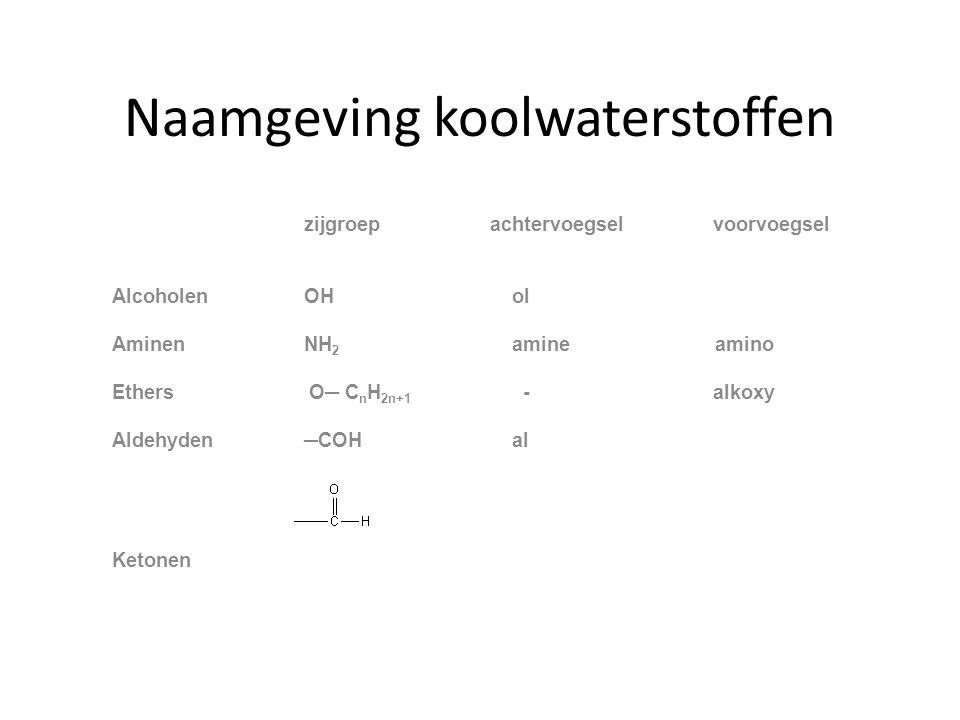 Naamgeving koolwaterstoffen zijgroep achtervoegsel voorvoegsel AlcoholenOH ol AminenNH 2 amine amino Ethers O─ C n H 2n+1 - alkoxy Aldehyden─COH al Ke