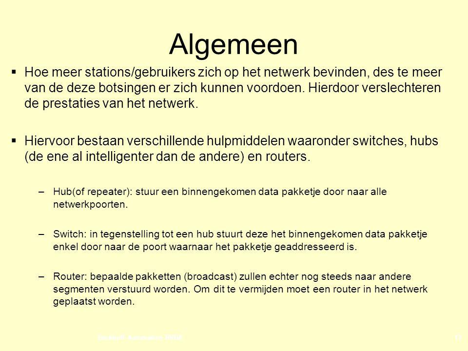 Beckhoff Automation BVBA13 Algemeen  Hoe meer stations/gebruikers zich op het netwerk bevinden, des te meer van de deze botsingen er zich kunnen voordoen.