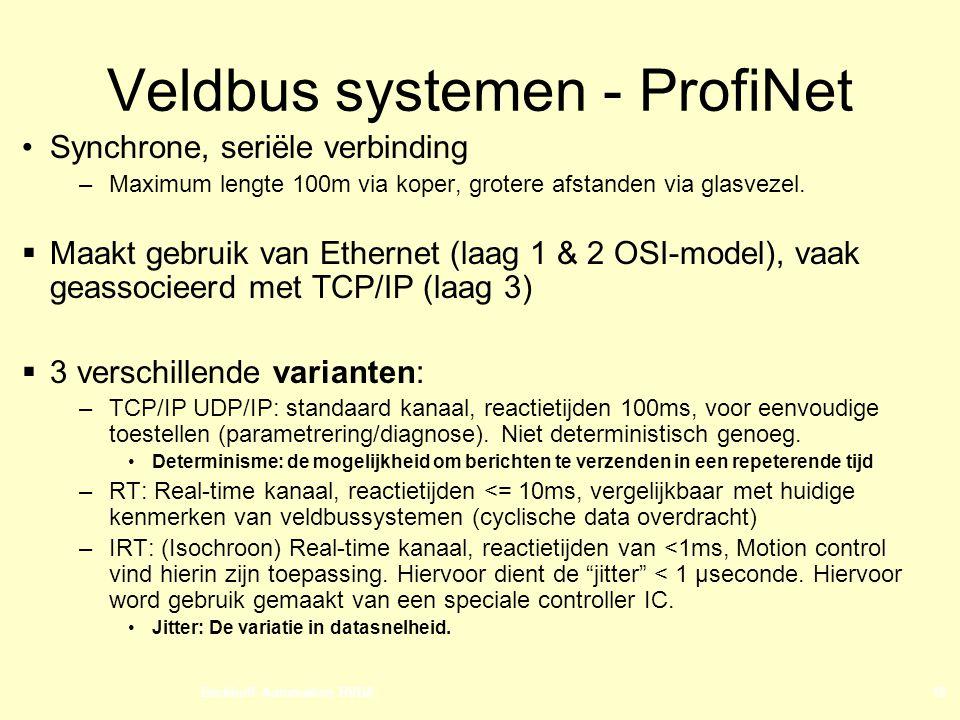Beckhoff Automation BVBA18 Veldbus systemen - ProfiNet Synchrone, seriële verbinding –Maximum lengte 100m via koper, grotere afstanden via glasvezel.