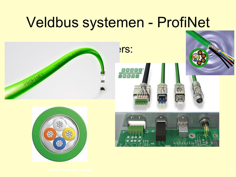 Beckhoff Automation BVBA19 Veldbus systemen - ProfiNet  Bekabeling en stekkers: