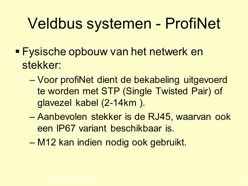 Beckhoff Automation BVBA21 Veldbus systemen - ProfiNet  Fysische opbouw van het netwerk en stekker: –Voor profiNet dient de bekabeling uitgevoerd te worden met STP (Single Twisted Pair) of glavezel kabel (2-14km ).