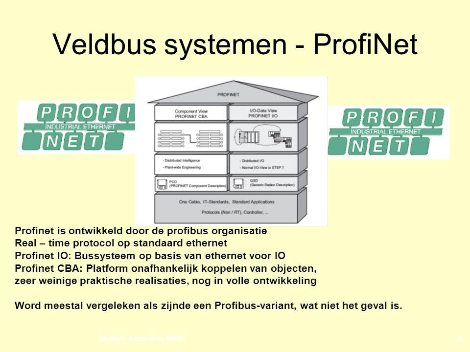 Beckhoff Automation BVBA22 Veldbus systemen - ProfiNet Profinet is ontwikkeld door de profibus organisatie Real – time protocol op standaard ethernet Profinet IO: Bussysteem op basis van ethernet voor IO Profinet CBA: Platform onafhankelijk koppelen van objecten, zeer weinige praktische realisaties, nog in volle ontwikkeling Word meestal vergeleken als zijnde een Profibus-variant, wat niet het geval is.