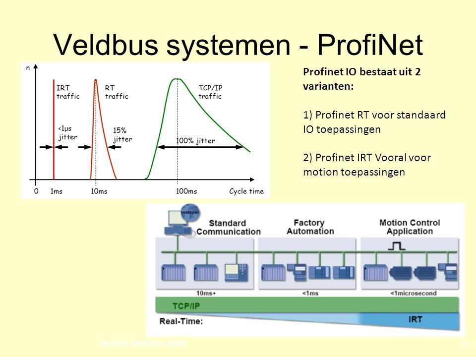 Beckhoff Automation BVBA23 Veldbus systemen - ProfiNet Profinet IO bestaat uit 2 varianten: 1) Profinet RT voor standaard IO toepassingen 2) Profinet IRT Vooral voor motion toepassingen