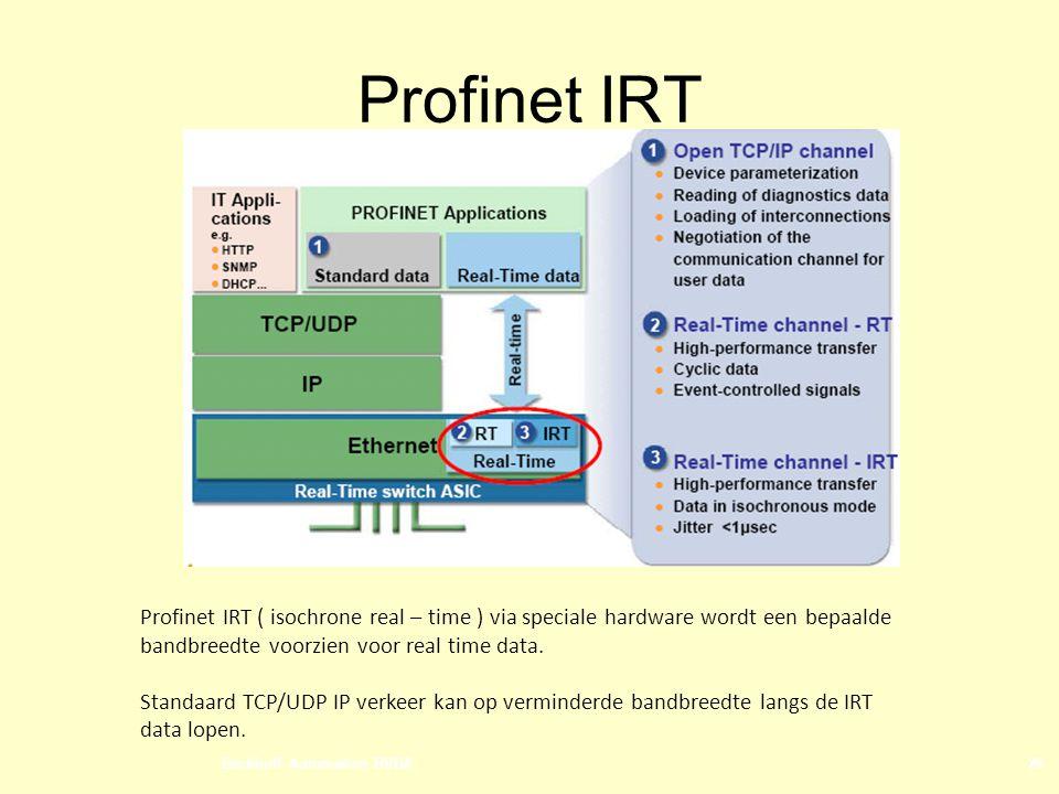 Beckhoff Automation BVBA26 Profinet IRT Profinet IRT ( isochrone real – time ) via speciale hardware wordt een bepaalde bandbreedte voorzien voor real time data.