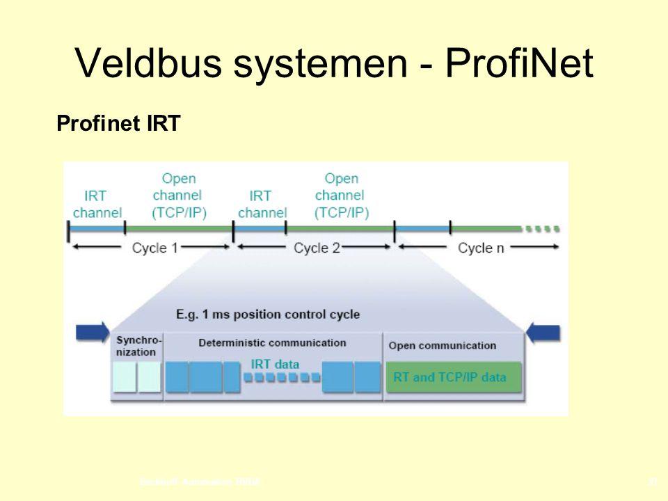 Beckhoff Automation BVBA27 Veldbus systemen - ProfiNet Profinet IRT