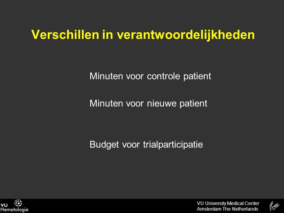 VU University Medical Center Amsterdam The Netherlands Verschillen in verantwoordelijkheden Minuten voor controle patient Minuten voor nieuwe patient