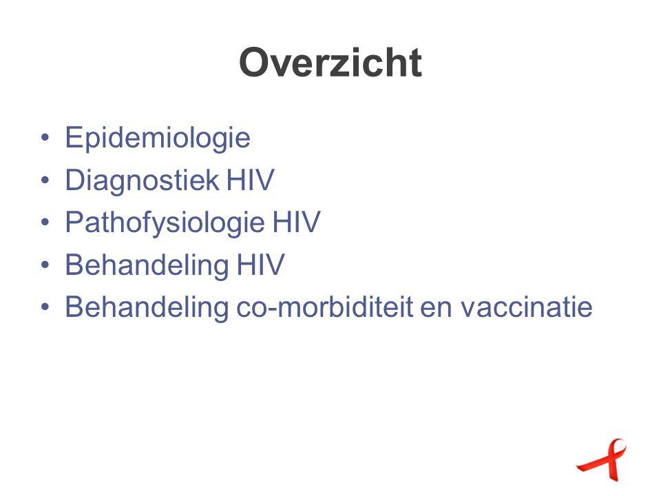 Epidemiologie: België 2013 De hiv epidemie treft hoofdzakelijk twee populaties: –mannen die seks hebben met mannen (MSM), voornamelijk Europese origine –heteroseksuelen, voornamelijk uit Sub- Saharaans Afrika.