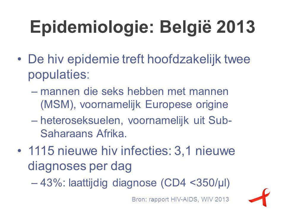Epidemiologie: België 2013 Daling met 9 % in vergelijking met 2012 –Daling van infecties opgelopen via heteroseksuele betrekkingen –Stijging van nieuwe hiv diagnoses bij MSM 32 sterfgevallen ten gevolge van aids Medische opvolging van 13 941 hiv patiënten medisch (+4,5 %), waarvan 70% mannen Bron: rapport HIV-AIDS, WIV 2013 MSM: mannen die seks hebben met mannen