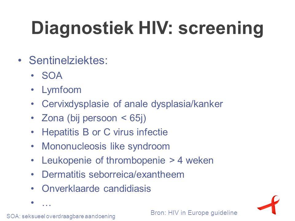 Diagnostiek HIV: screening Sentinelziektes: SOA Lymfoom Cervixdysplasie of anale dysplasia/kanker Zona (bij persoon < 65j) Hepatitis B or C virus infe