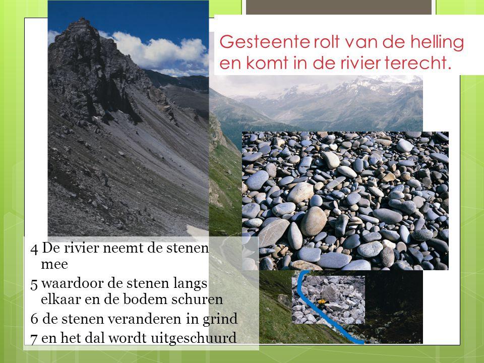 Gesteente rolt van de helling en komt in de rivier terecht. 4 De rivier neemt de stenen mee 5 waardoor de stenen langs elkaar en de bodem schuren 6 de