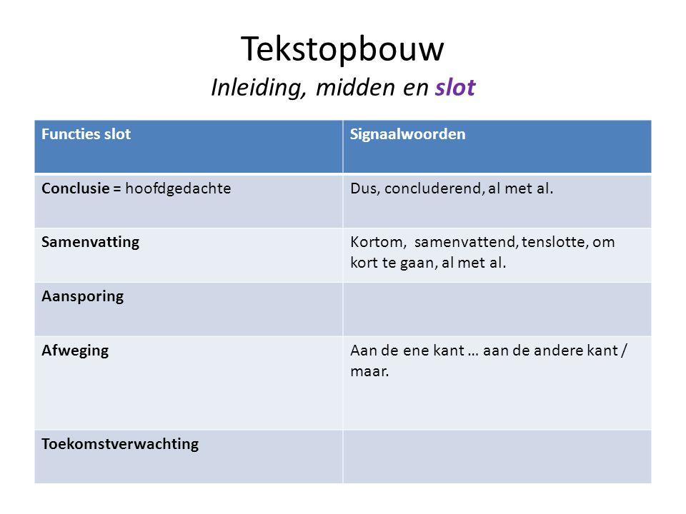 Tekstopbouw Inleiding, midden en slot Functies slotSignaalwoorden Conclusie = hoofdgedachteDus, concluderend, al met al. SamenvattingKortom, samenvatt