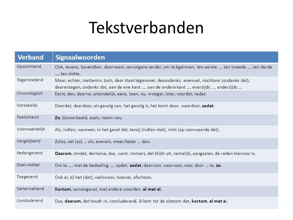 Tekstverbanden VerbandSignaalwoorden Opsommend Ook, tevens, bovendien, daarnaast, vervolgens verder, om te bgeinnen, ten eerste …, ten tweede …, ten d