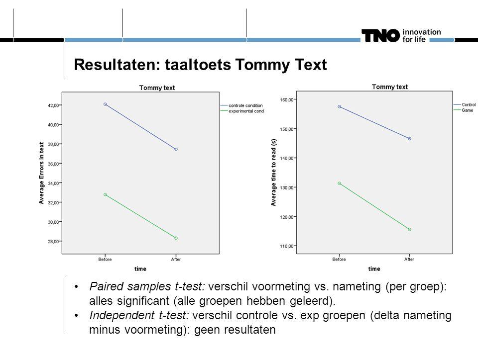 Resultaten: taaltoets Tommy Text Paired samples t-test: verschil voormeting vs. nameting (per groep): alles significant (alle groepen hebben geleerd).