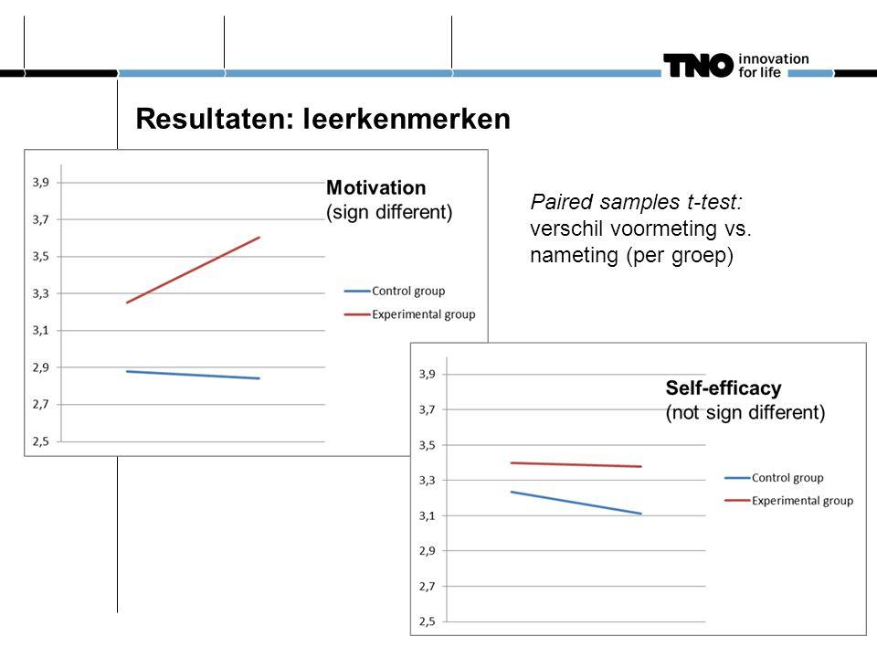 Resultaten: leerkenmerken Paired samples t-test: verschil voormeting vs. nameting (per groep)