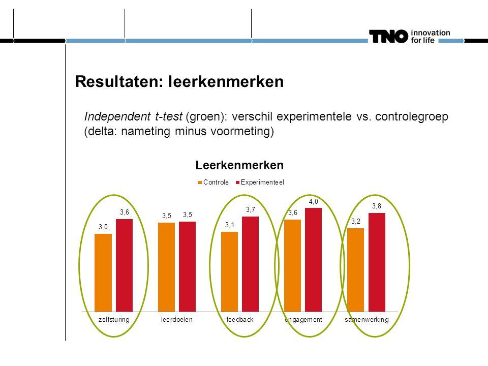 Resultaten: leerkenmerken Independent t-test (groen): verschil experimentele vs.