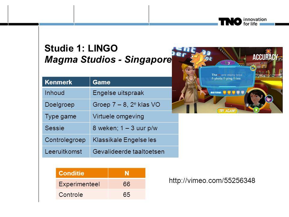 Studie 1: LINGO Magma Studios - Singapore KenmerkGame InhoudEngelse uitspraak DoelgroepGroep 7 – 8, 2 e klas VO Type gameVirtuele omgeving Sessie8 weken; 1 – 3 uur p/w ControlegroepKlassikale Engelse les LeeruitkomstGevalideerde taaltoetsen ConditieN Experimenteel66 Controle65 http://vimeo.com/55256348