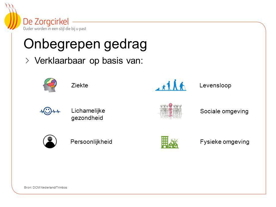 10 Onbegrepen gedrag Verklaarbaar op basis van: Bron: DCM Nederland/Trimbos Ziekte Lichamelijke gezondheid Persoonlijkheid Levensloop Sociale omgeving