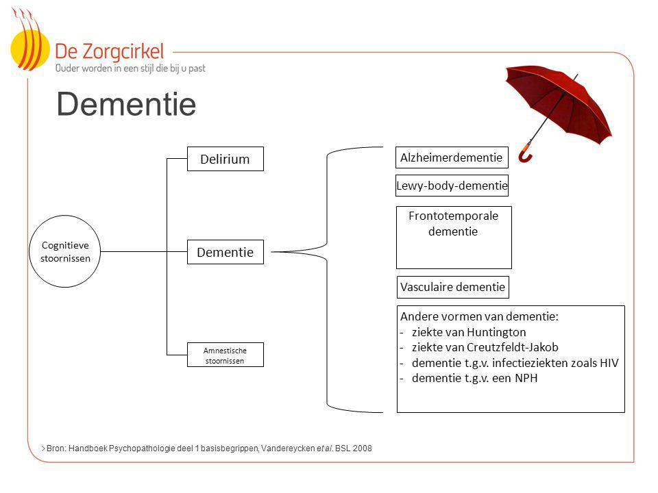 2 Dementie Bron: Handboek Psychopathologie deel 1 basisbegrippen, Vandereycken et al. BSL 2008 Cognitieve stoornissen Dementie Delirium Amnestische st
