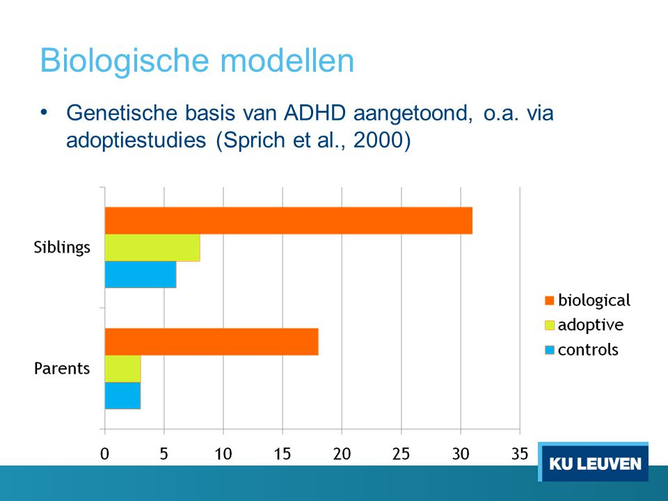 Biologische modellen Genetische basis van ADHD aangetoond, o.a. via adoptiestudies (Sprich et al., 2000)