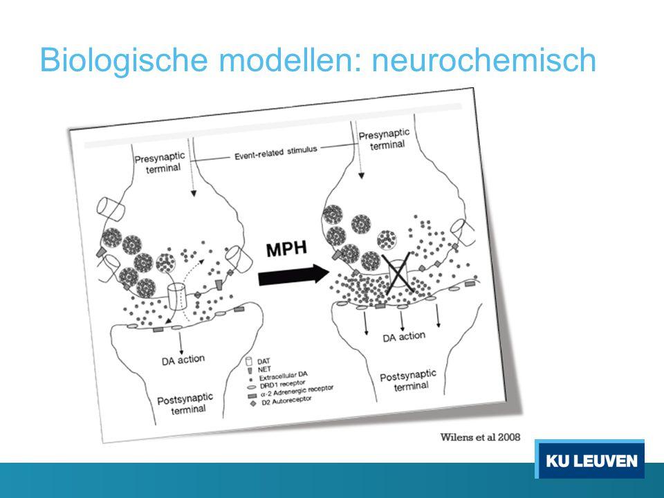 Biologische modellen: neurochemisch