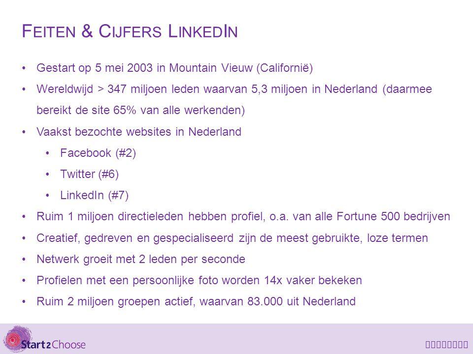 LinkedIn F EITEN & C IJFERS L INKED I N Gestart op 5 mei 2003 in Mountain Vieuw (Californië) Wereldwijd > 347 miljoen leden waarvan 5,3 miljoen in Ned