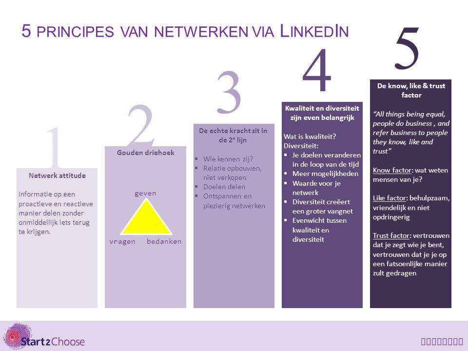 LinkedIn 5 PRINCIPES VAN NETWERKEN VIA L INKED I N 1 2 3 4 5 Netwerk attitude Informatie op een proactieve en reactieve manier delen zonder onmiddelli