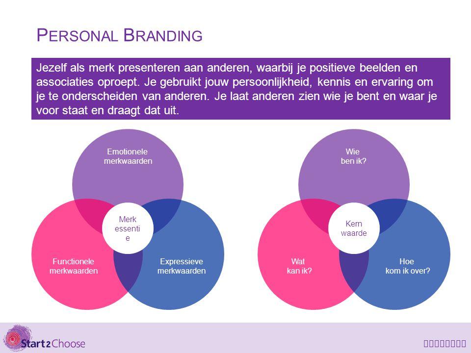 LinkedIn P ERSONAL B RANDING Merk essenti e Emotionele merkwaarden Functionele merkwaarden Expressieve merkwaarden Kern waarde Wie ben ik? Wat kan ik?