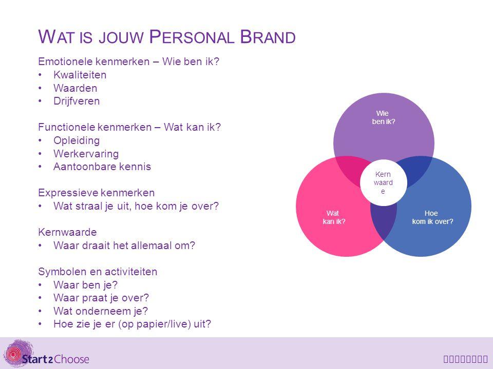 LinkedIn W AT IS JOUW P ERSONAL B RAND Emotionele kenmerken – Wie ben ik? Kwaliteiten Waarden Drijfveren Functionele kenmerken – Wat kan ik? Opleiding