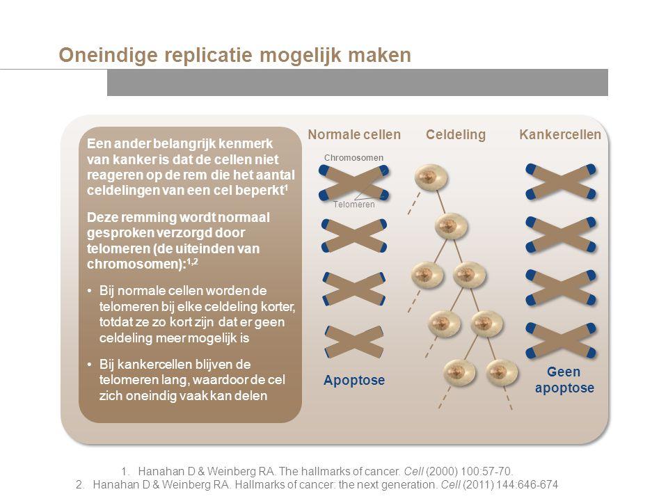 Een ander belangrijk kenmerk van kanker is dat de cellen niet reageren op de rem die het aantal celdelingen van een cel beperkt 1 Deze remming wordt n