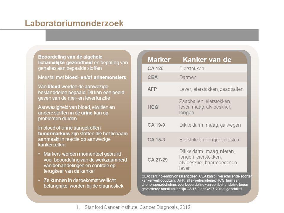 Laboratoriumonderzoek Beoordeling van de algehele lichamelijke gezondheid en bepaling van gehaltes aan bepaalde stoffen Meestal met bloed- en/of urine