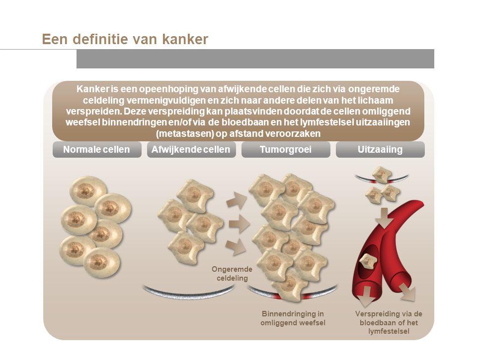 Een definitie van kanker Kanker is een opeenhoping van afwijkende cellen die zich via ongeremde celdeling vermenigvuldigen en zich naar andere delen v
