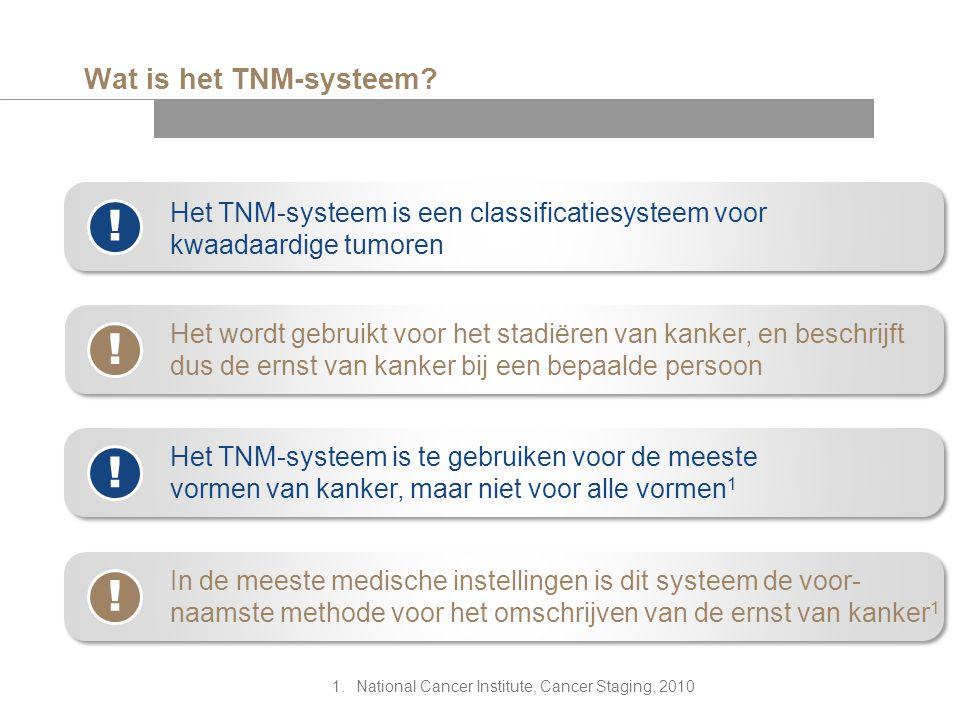 Wat is het TNM-systeem? Het TNM-systeem is een classificatiesysteem voor kwaadaardige tumoren ! Het wordt gebruikt voor het stadiëren van kanker, en b