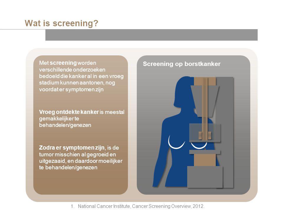 Screening op borstkanker Wat is screening? Met screening worden verschillende onderzoeken bedoeld die kanker al in een vroeg stadium kunnen aantonen,