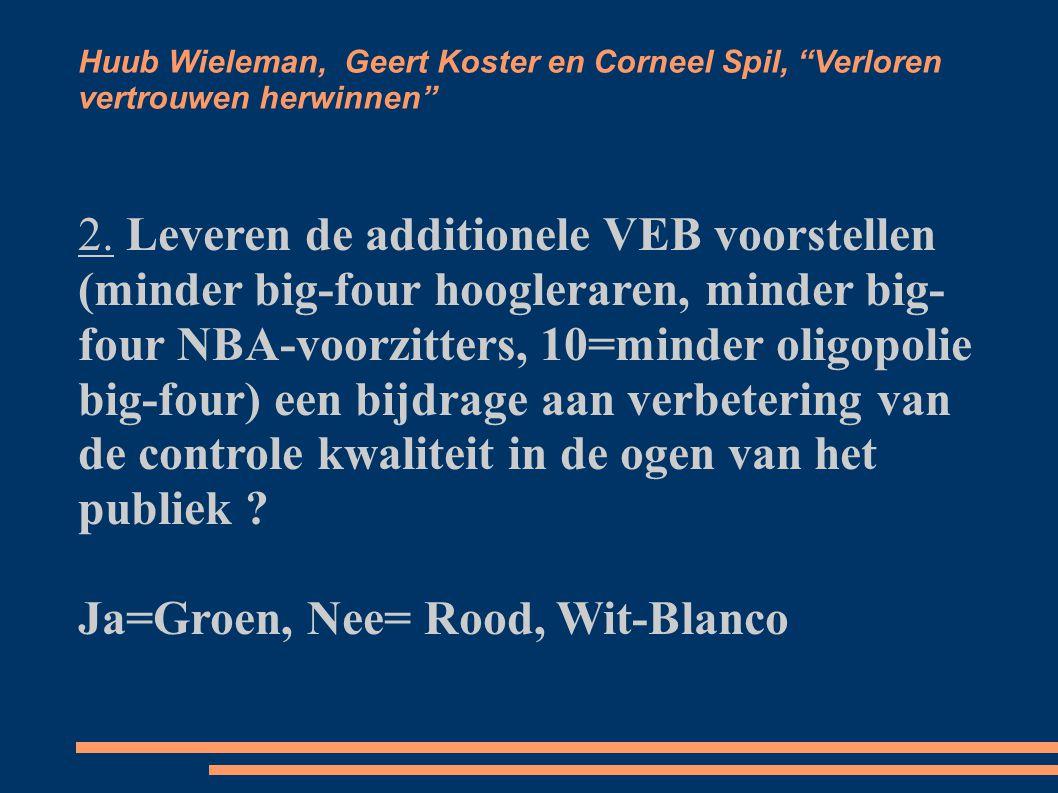 Huub Wieleman, Geert Koster en Corneel Spil, Verloren vertrouwen herwinnen 2.