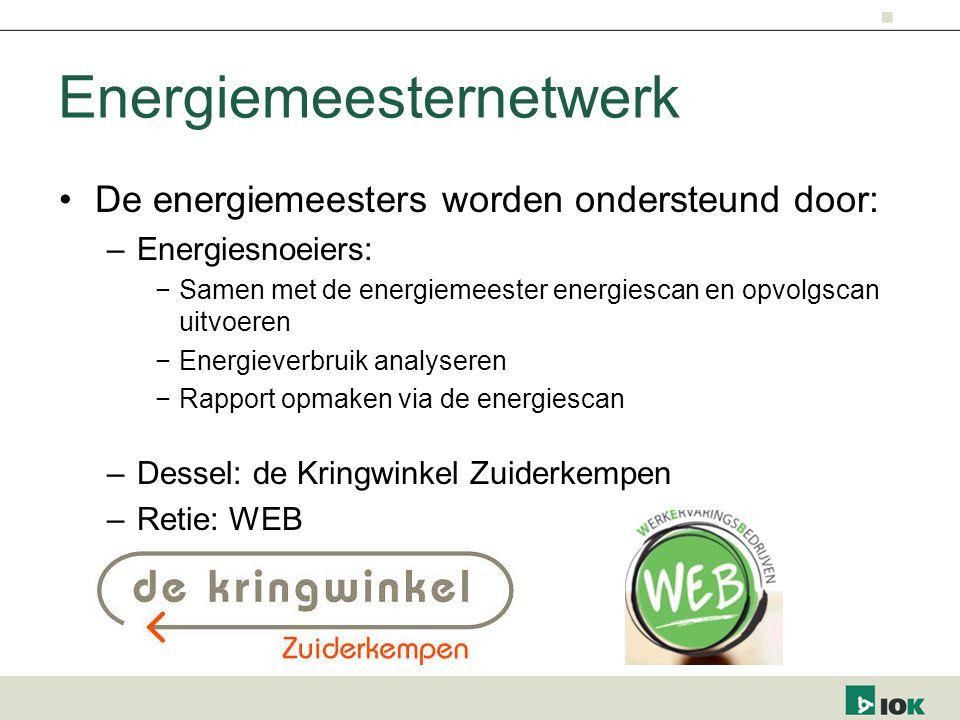 Energiemeesternetwerk De energiemeesters worden ondersteund door: –Energiesnoeiers: −Samen met de energiemeester energiescan en opvolgscan uitvoeren −
