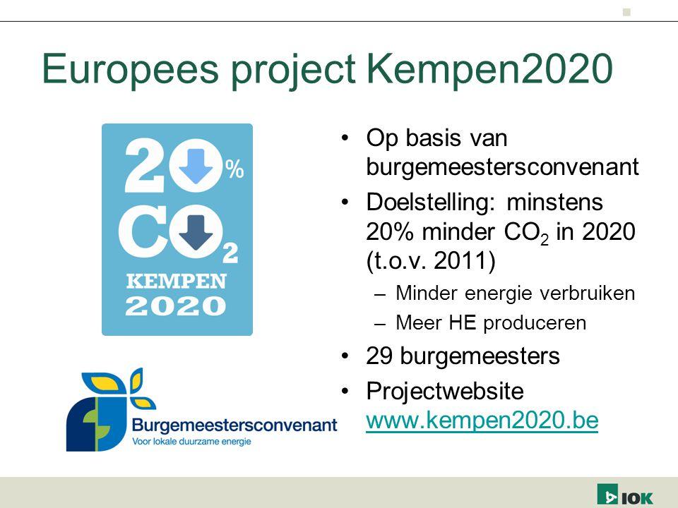 Europees project Kempen2020 Op basis van burgemeestersconvenant Doelstelling: minstens 20% minder CO 2 in 2020 (t.o.v. 2011) –Minder energie verbruike