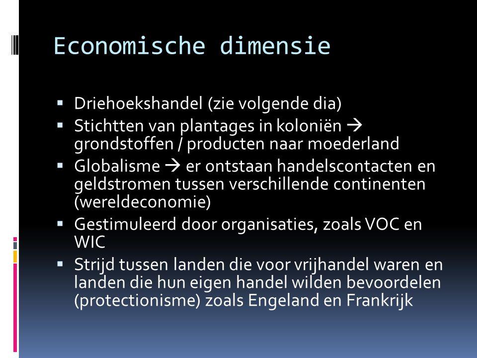 Economische dimensie  Driehoekshandel (zie volgende dia)  Stichtten van plantages in koloniën  grondstoffen / producten naar moederland  Globalism