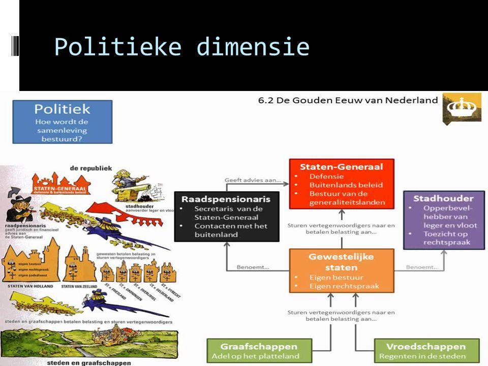 Politieke dimensie