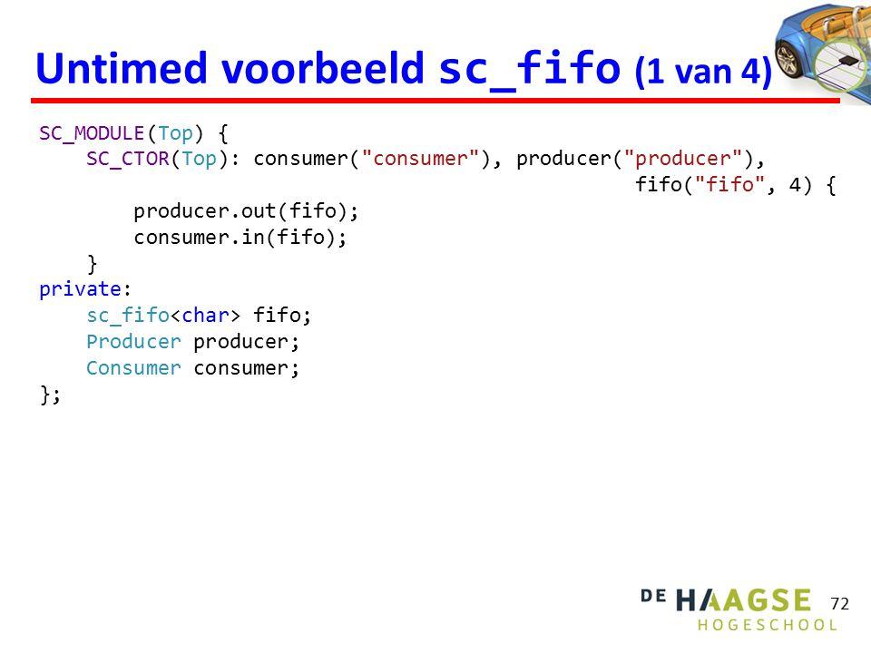 Untimed voorbeeld sc_fifo (1 van 4) 72 SC_MODULE(Top) { SC_CTOR(Top): consumer(
