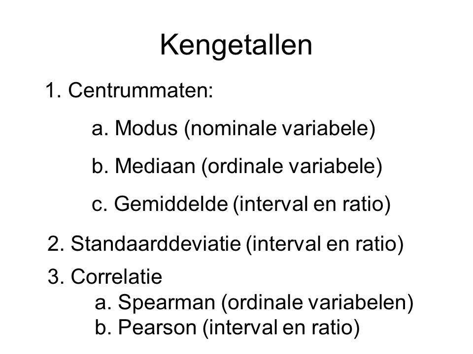 Kengetallen 1. Centrummaten: a. Modus (nominale variabele) b. Mediaan (ordinale variabele) c. Gemiddelde (interval en ratio) 2. Standaarddeviatie (int