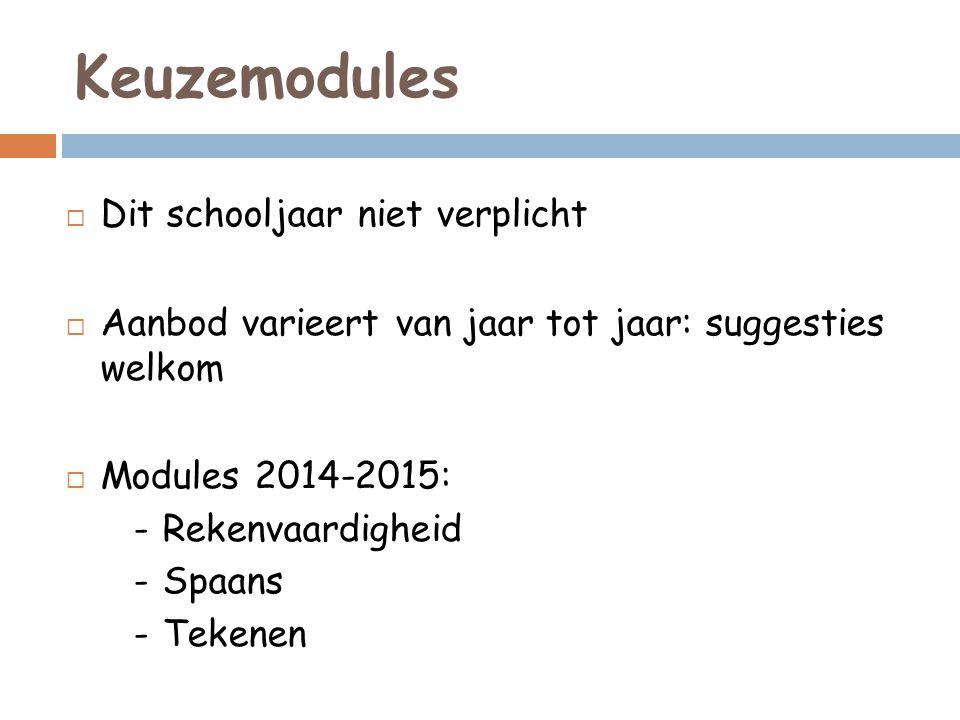 Keuzemodules  Dit schooljaar niet verplicht  Aanbod varieert van jaar tot jaar: suggesties welkom  Modules 2014-2015: -Rekenvaardigheid -Spaans -Te