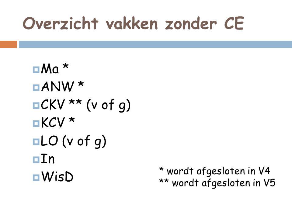Overzicht vakken zonder CE  Ma *  ANW *  CKV ** (v of g)  KCV *  LO (v of g)  In  WisD * wordt afgesloten in V4 ** wordt afgesloten in V5