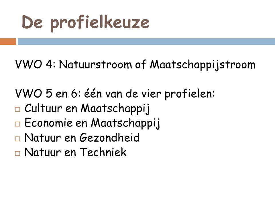 De profielkeuze VWO 4: Natuurstroom of Maatschappijstroom VWO 5 en 6: één van de vier profielen:  Cultuur en Maatschappij  Economie en Maatschappij
