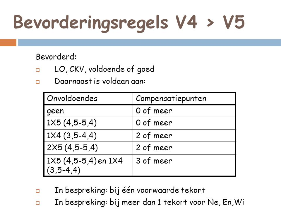 Bevorderingsregels V4 > V5 Bevorderd:  LO, CKV, voldoende of goed  Daarnaast is voldaan aan:  In bespreking: bij één voorwaarde tekort  In besprek