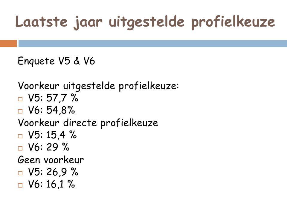 Laatste jaar uitgestelde profielkeuze Enquete V5 & V6 Voorkeur uitgestelde profielkeuze:  V5: 57,7 %  V6: 54,8% Voorkeur directe profielkeuze  V5: