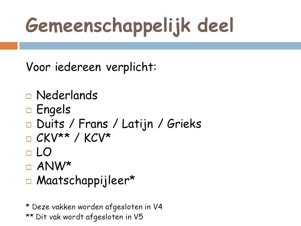 Gemeenschappelijk deel Voor iedereen verplicht:  Nederlands  Engels  Duits / Frans / Latijn / Grieks  CKV** / KCV*  LO  ANW*  Maatschappijleer*