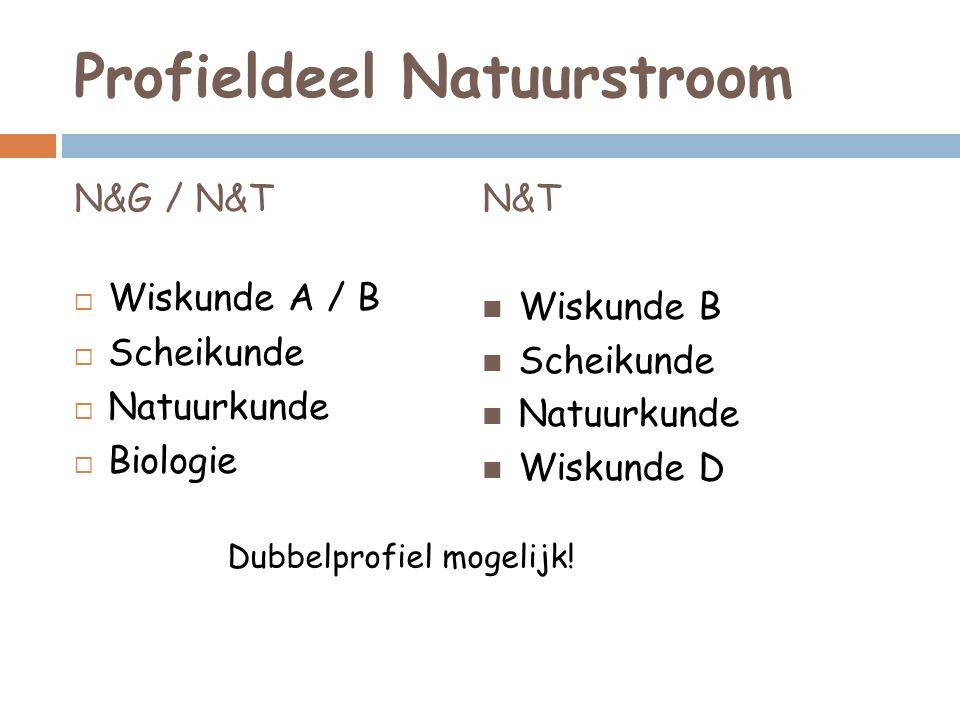 Profieldeel Natuurstroom N&G / N&T  Wiskunde A / B  Scheikunde  Natuurkunde  Biologie N&T Wiskunde B Scheikunde Natuurkunde Wiskunde D Dubbelprofi
