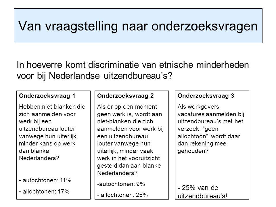 Van vraagstelling naar onderzoeksvragen In hoeverre komt discriminatie van etnische minderheden voor bij Nederlandse uitzendbureau's? Onderzoeksvraag