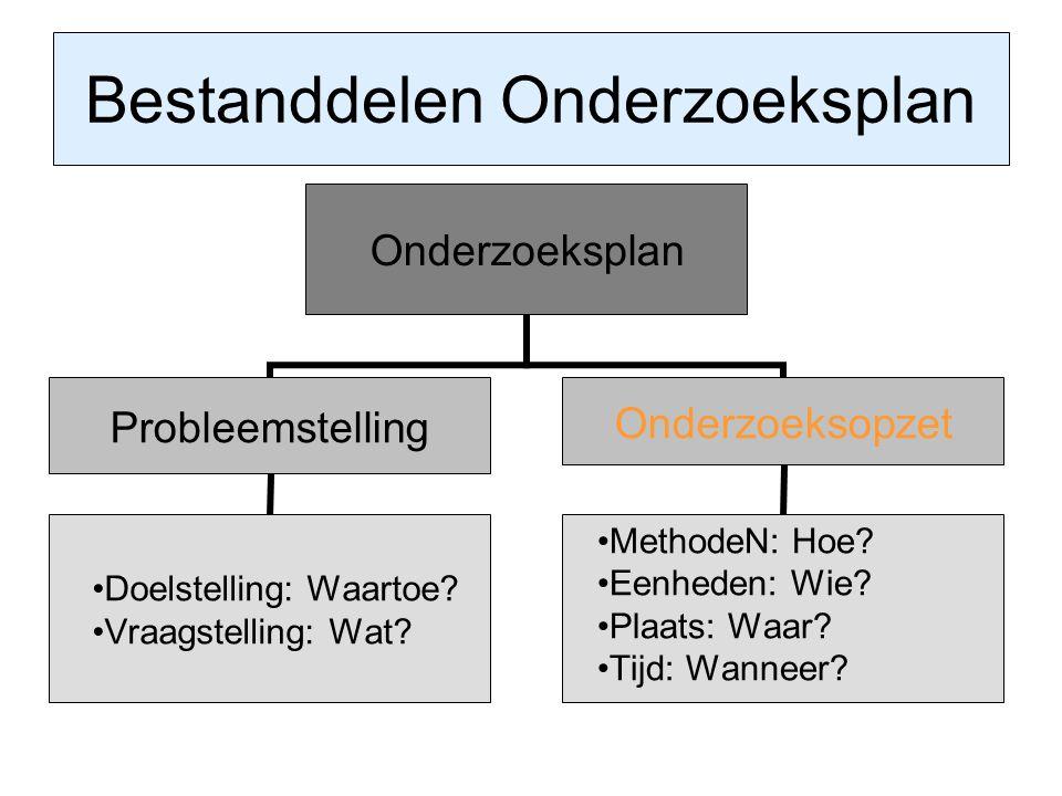 Bestanddelen Onderzoeksplan Onderzoeksplan Probleemstelling Doelstelling: Waartoe? Vraagstelling: Wat? Onderzoeksopzet MethodeN: Hoe? Eenheden: Wie? P